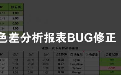 2000色差公式分析表_爱色丽500系列等可用